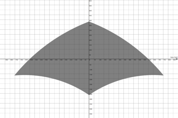 Motion Platform PS-6TL-1500 Work Envelope - Sway vs Heave